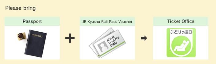 วิธีการแลกตั๋วชั่วคราวเป็นเป็นตั๋ว JR ตัวจริง